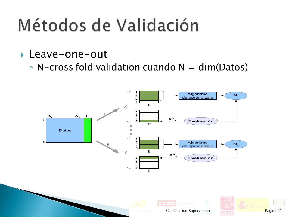 Métodos de Validación Leave-one-out