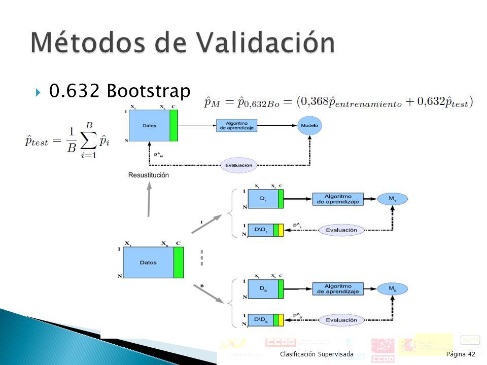Métodos de Validación 0.632 Bootstrap Clasificación Supervisada