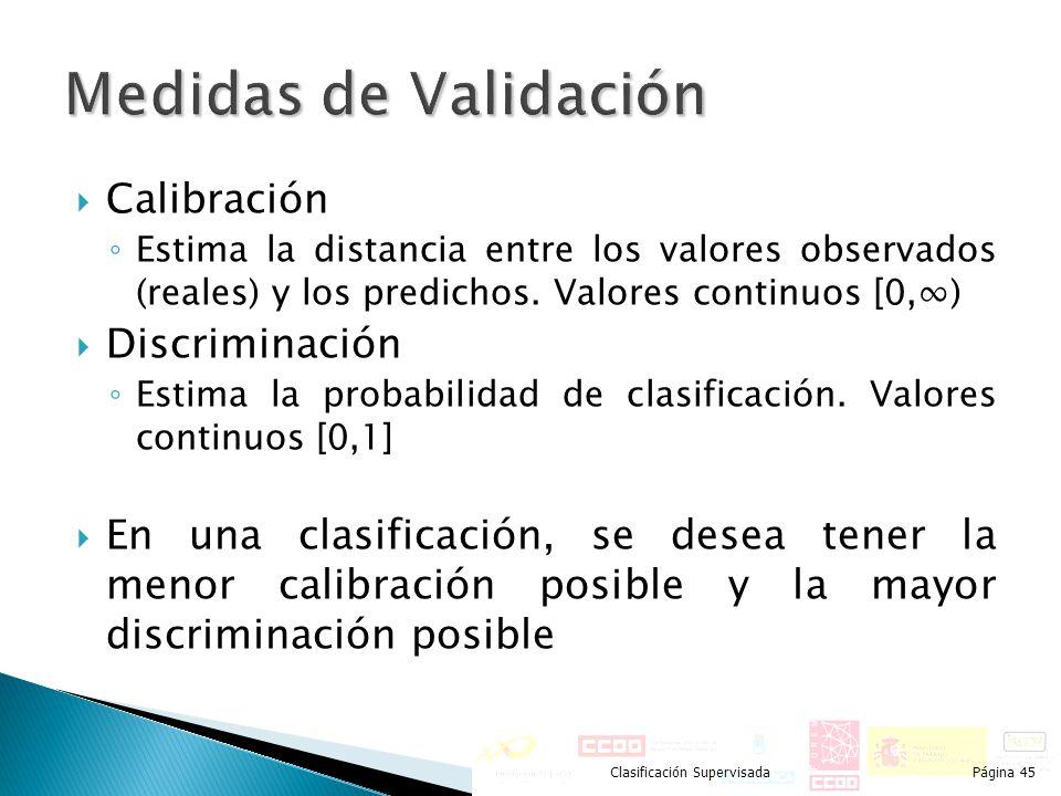 Medidas de Validación Calibración Discriminación