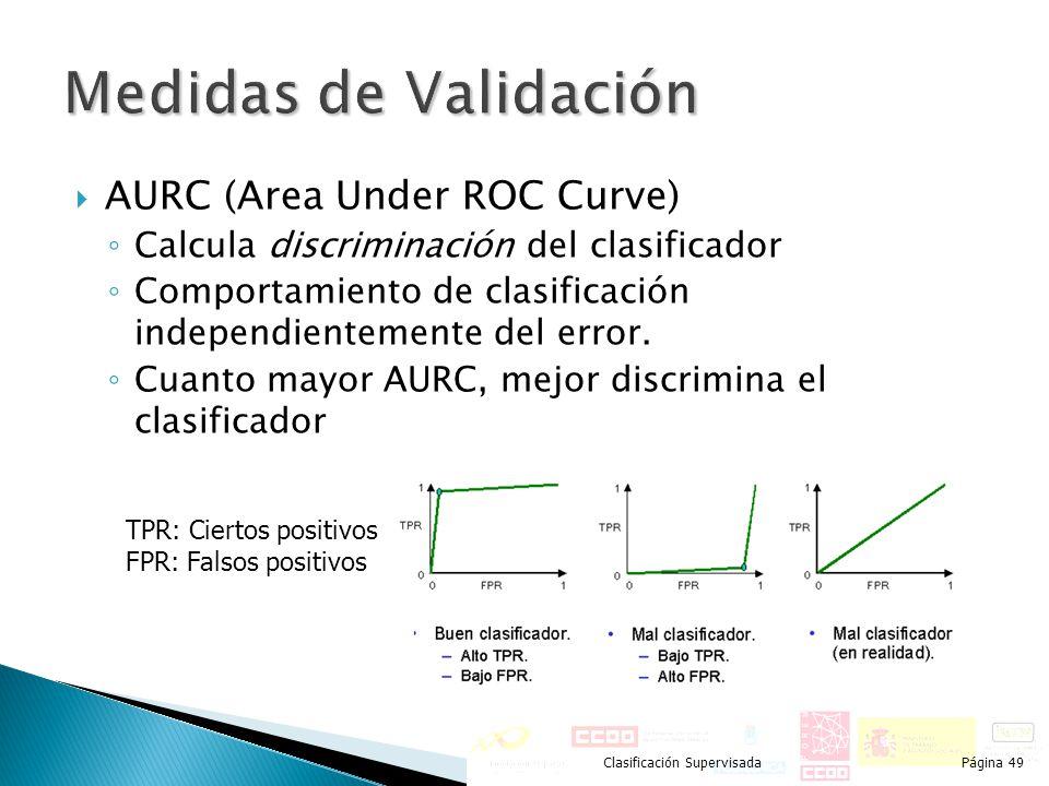 Medidas de Validación AURC (Area Under ROC Curve)