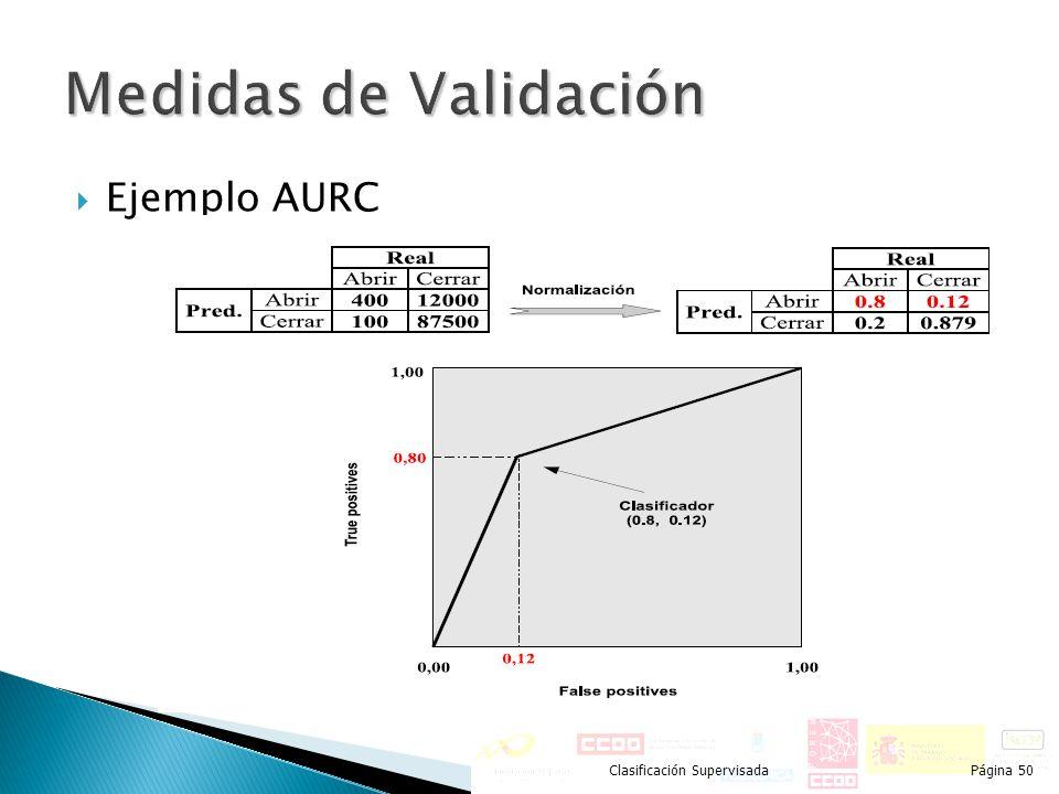 Medidas de Validación Ejemplo AURC Clasificación Supervisada