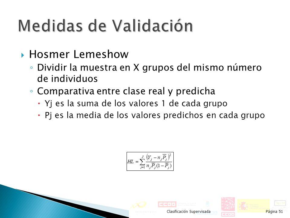 Medidas de Validación Hosmer Lemeshow