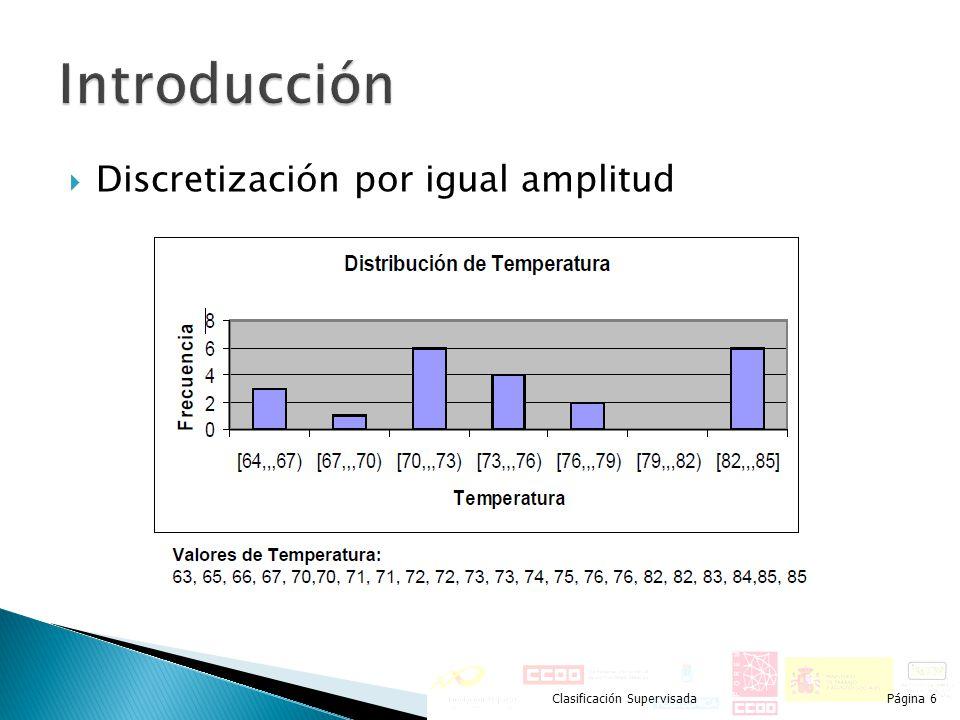 Introducción Discretización por igual amplitud