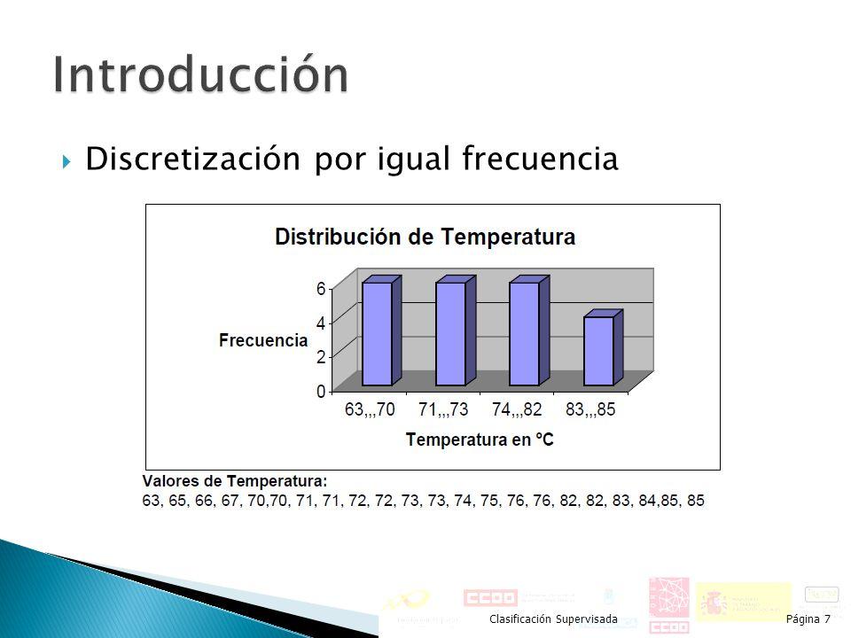 Introducción Discretización por igual frecuencia