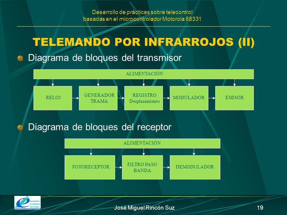 TELEMANDO POR INFRARROJOS (II)