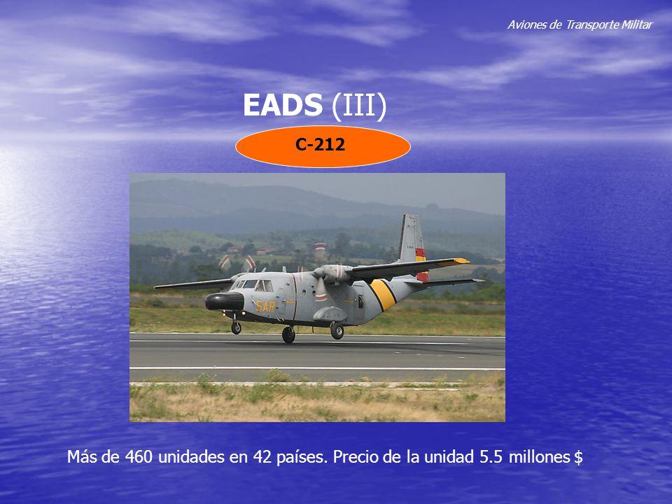 Aviones de Transporte Militar
