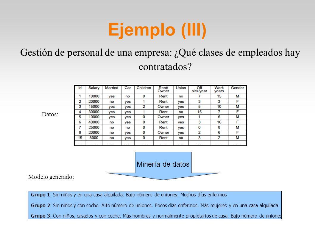 Ejemplo (III) Gestión de personal de una empresa: ¿Qué clases de empleados hay contratados Datos:
