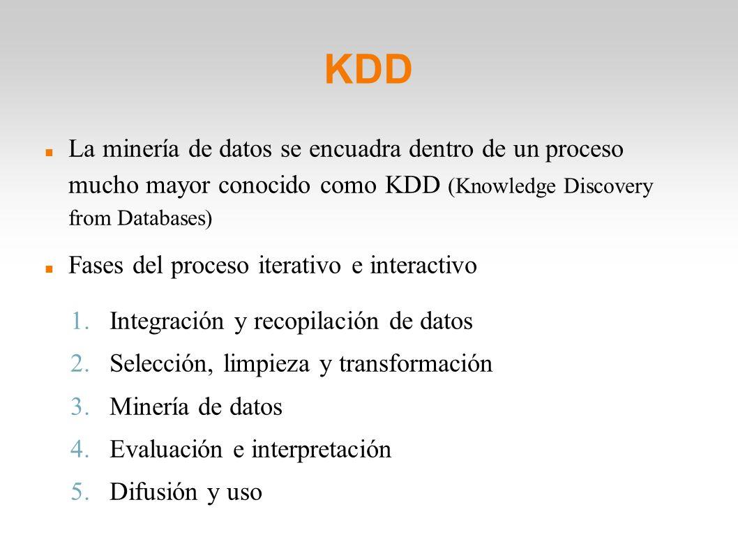 KDD La minería de datos se encuadra dentro de un proceso mucho mayor conocido como KDD (Knowledge Discovery from Databases)