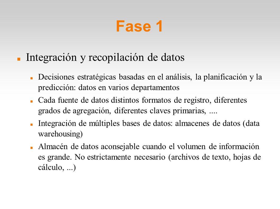 Fase 1 Integración y recopilación de datos