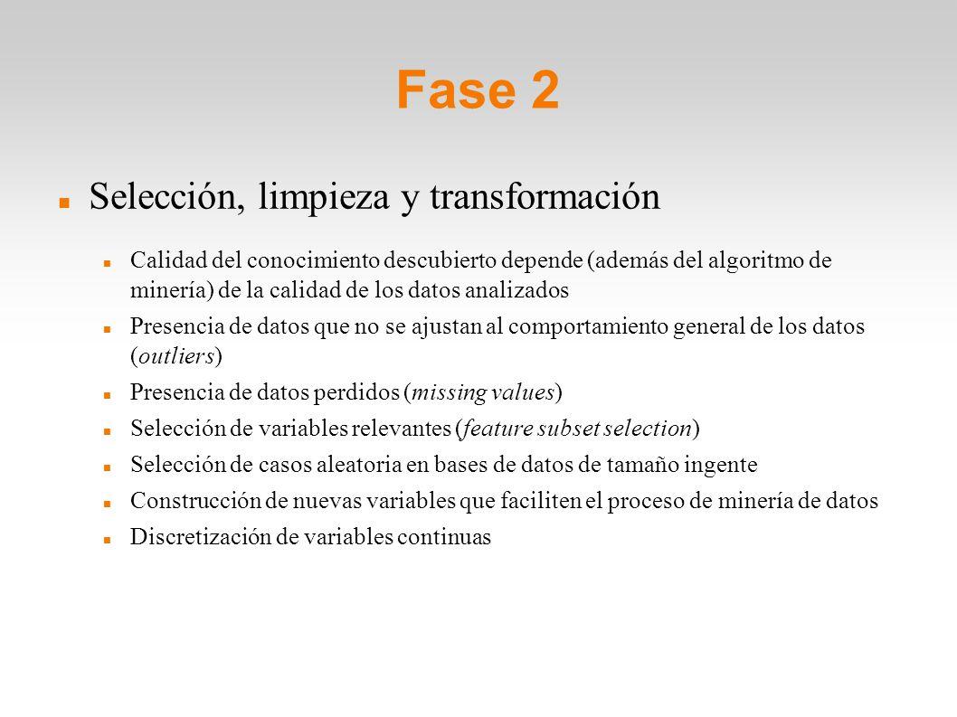 Fase 2 Selección, limpieza y transformación