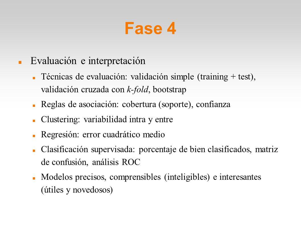 Fase 4 Evaluación e interpretación