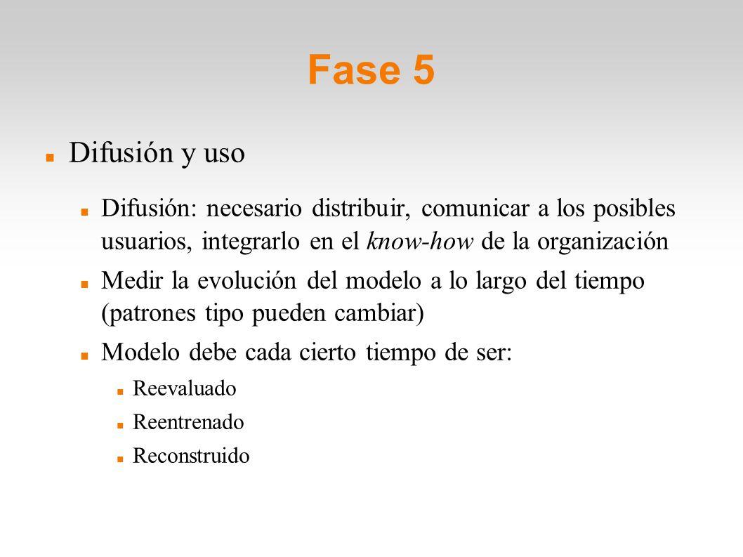 Fase 5 Difusión y uso. Difusión: necesario distribuir, comunicar a los posibles usuarios, integrarlo en el know-how de la organización.