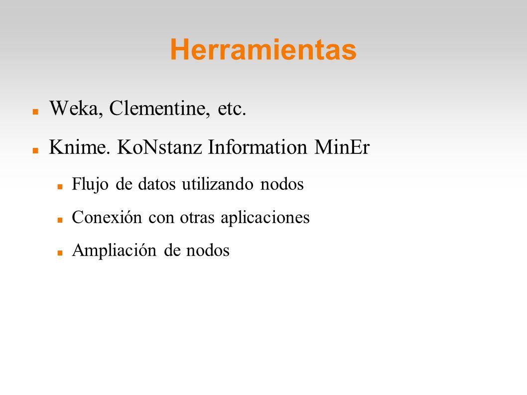 Herramientas Weka, Clementine, etc. Knime. KoNstanz Information MinEr
