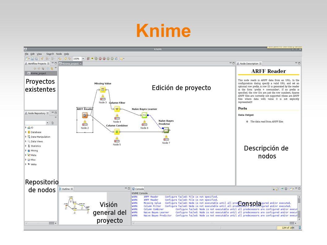 Knime En la imagen se puede ver la apariencia de Knime, así como sus partes más importantes: