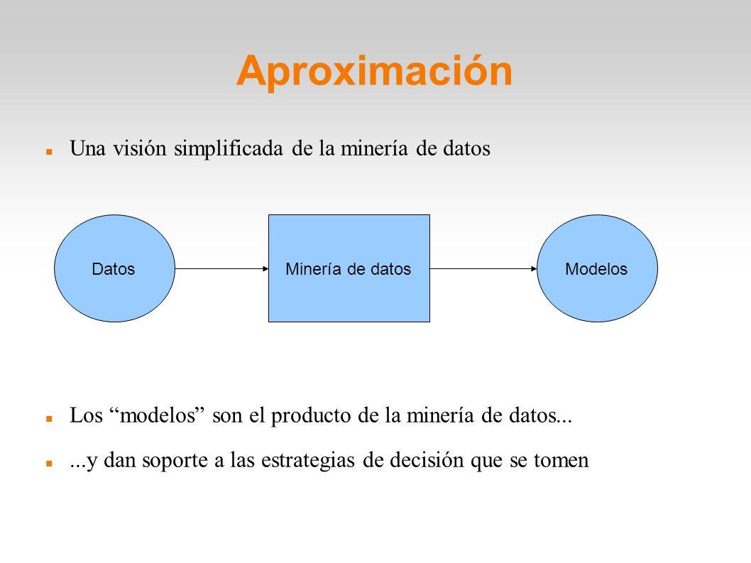 Aproximación Una visión simplificada de la minería de datos