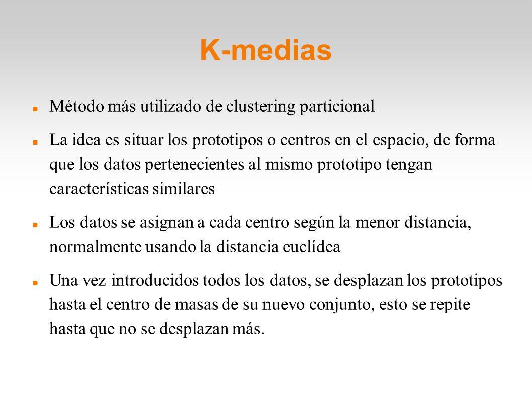 K-medias Método más utilizado de clustering particional