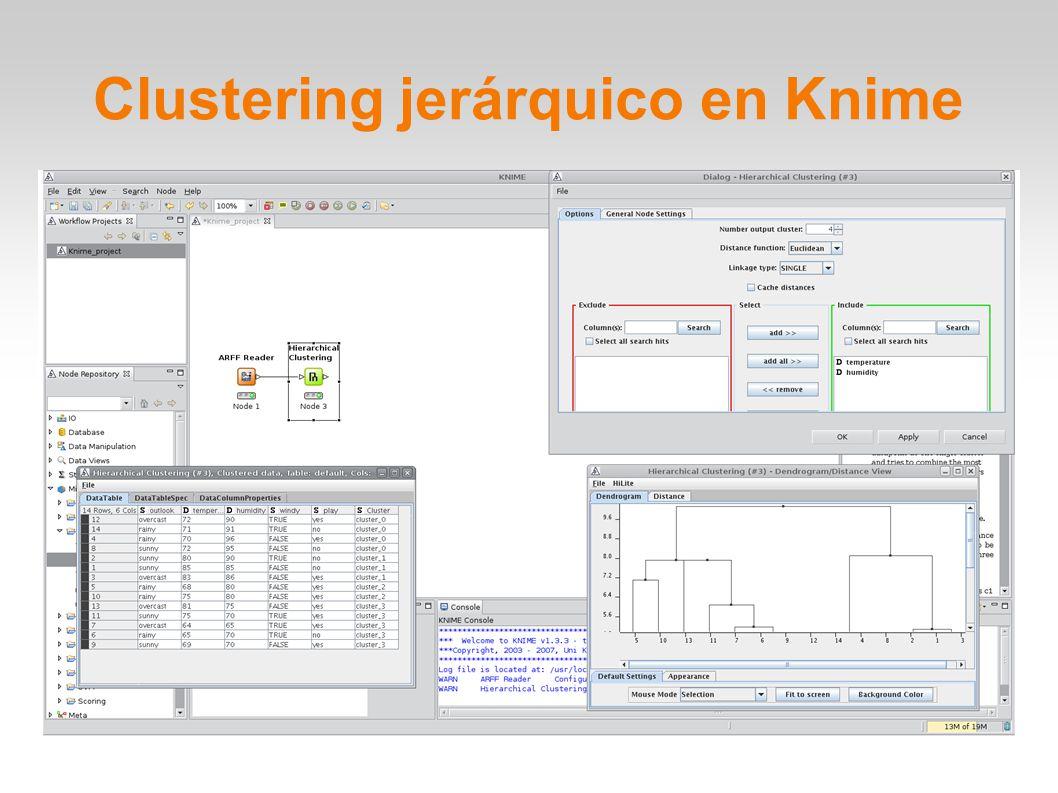 Clustering jerárquico en Knime
