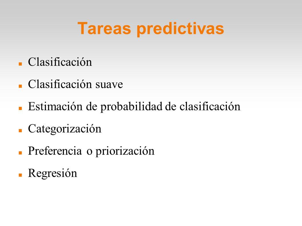 Tareas predictivas Clasificación Clasificación suave