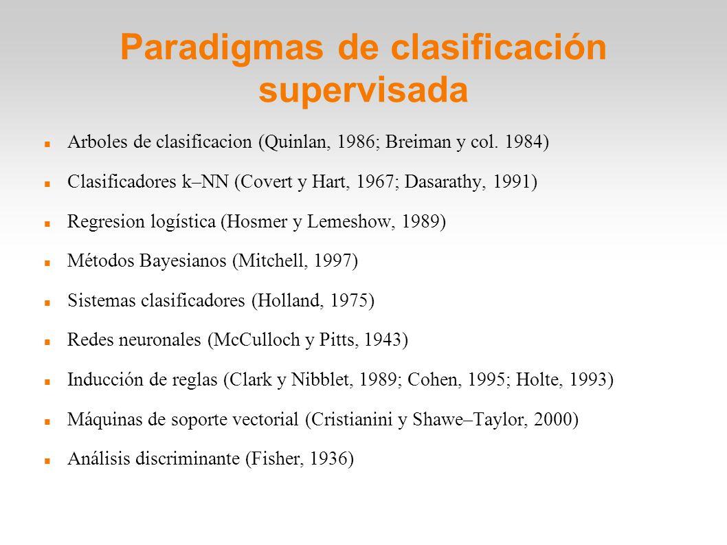 Paradigmas de clasificación supervisada