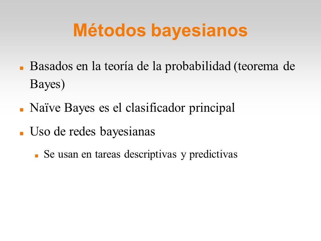 Métodos bayesianos Basados en la teoría de la probabilidad (teorema de Bayes) Naïve Bayes es el clasificador principal.