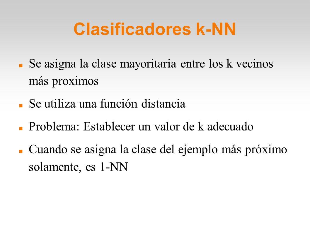 Clasificadores k-NN Se asigna la clase mayoritaria entre los k vecinos más proximos. Se utiliza una función distancia.
