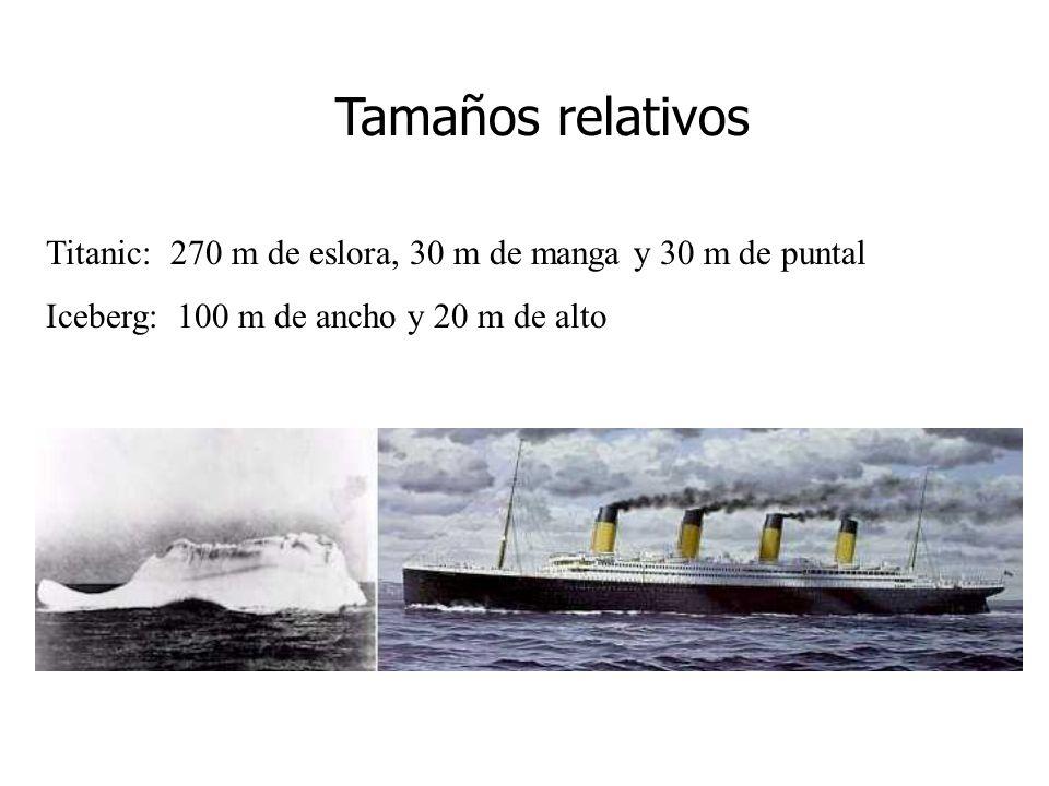 Tamaños relativos Titanic: 270 m de eslora, 30 m de manga y 30 m de puntal.