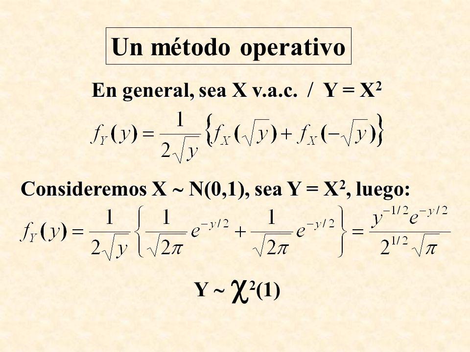En general, sea X v.a.c.  Y = X2