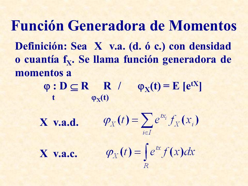 Función Generadora de Momentos