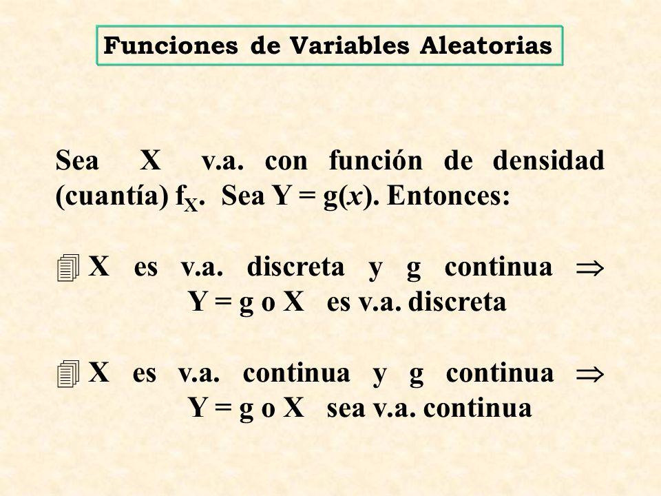X es v.a. discreta y g continua  Y = g o X es v.a. discreta