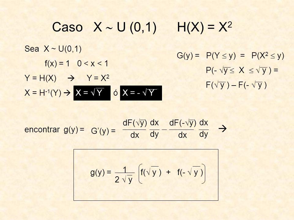 Caso X  U (0,1) H(X) = X2  Sea X ~ U(0,1) f(x) = 1 0 < x < 1