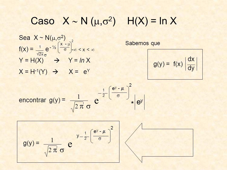 Caso X  N (m,s2) H(X) = ln X e e s p * ey s p y Sea X ~ N(m,s2)