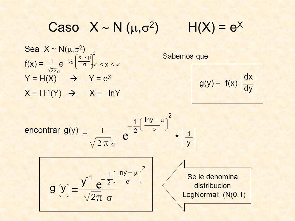 Caso X  N (m,s2) H(X) = eX e e = p y g * p 2 Sea X ~ N(m,s2)
