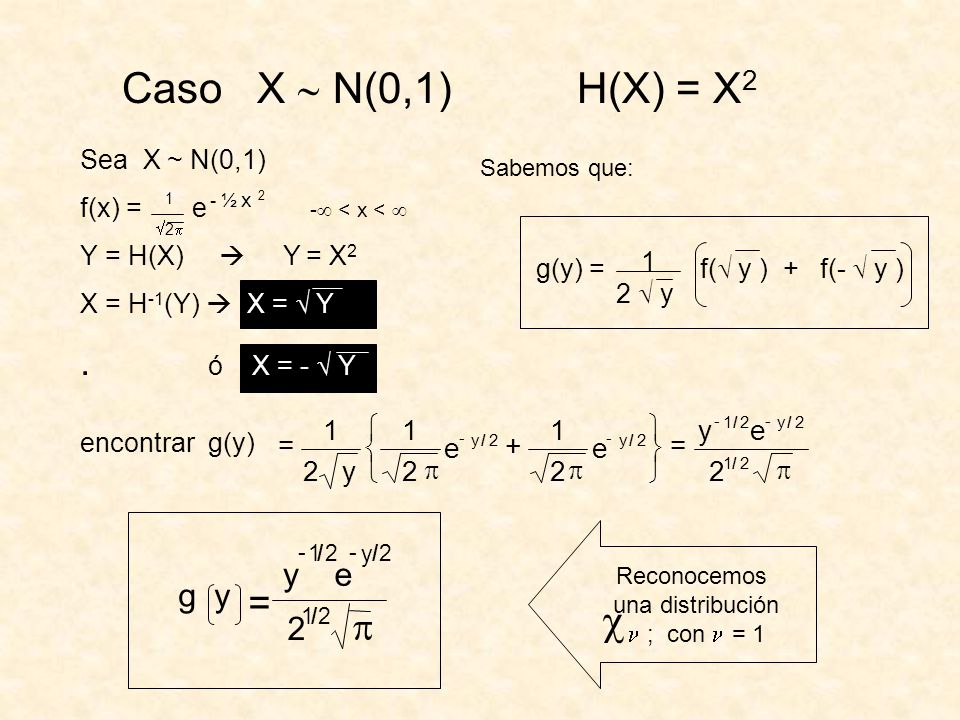 Caso X  N(0,1) H(X) = X2  = p . ó X = -  Y y g e p e = þ ý ü î í ì
