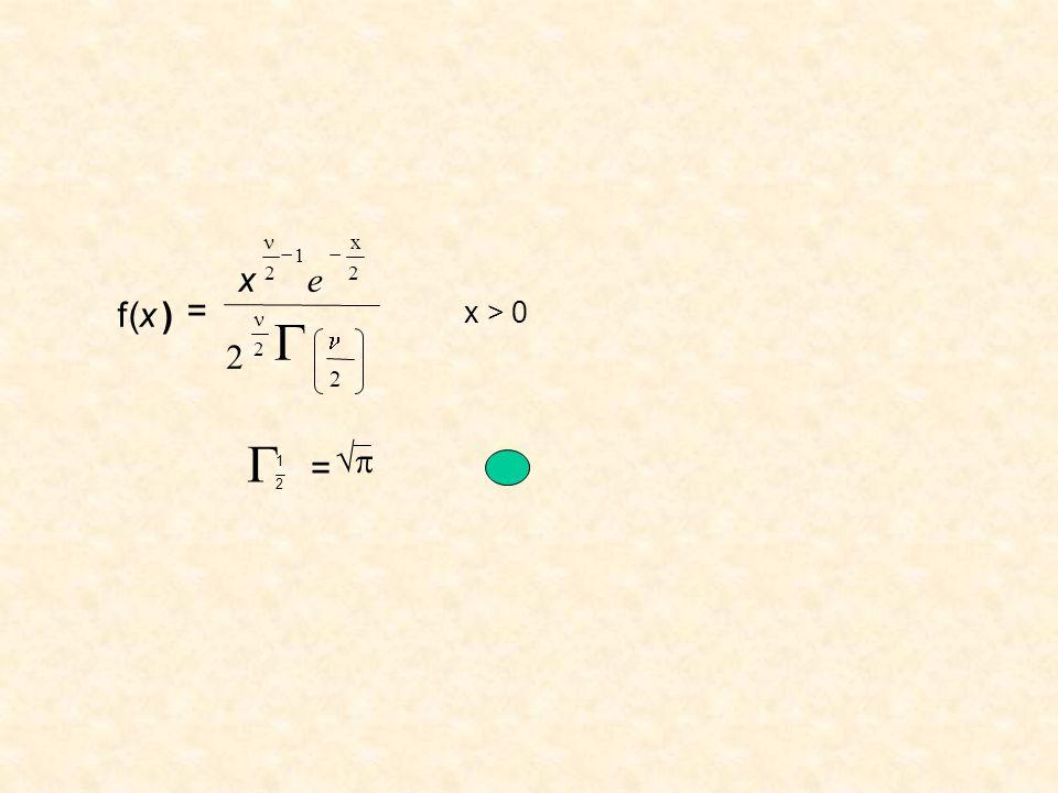 n x - 1 - x 2 e 2 f( x ) = x > 0 n G n 2 2 2 G p 1 2 = 
