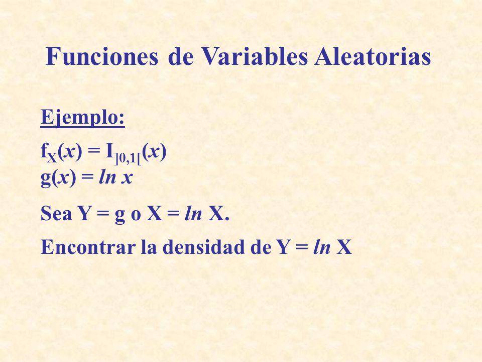 Funciones de Variables Aleatorias