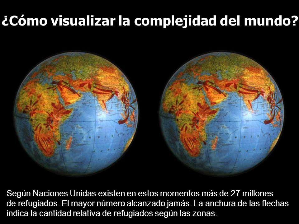 ¿Cómo visualizar la complejidad del mundo
