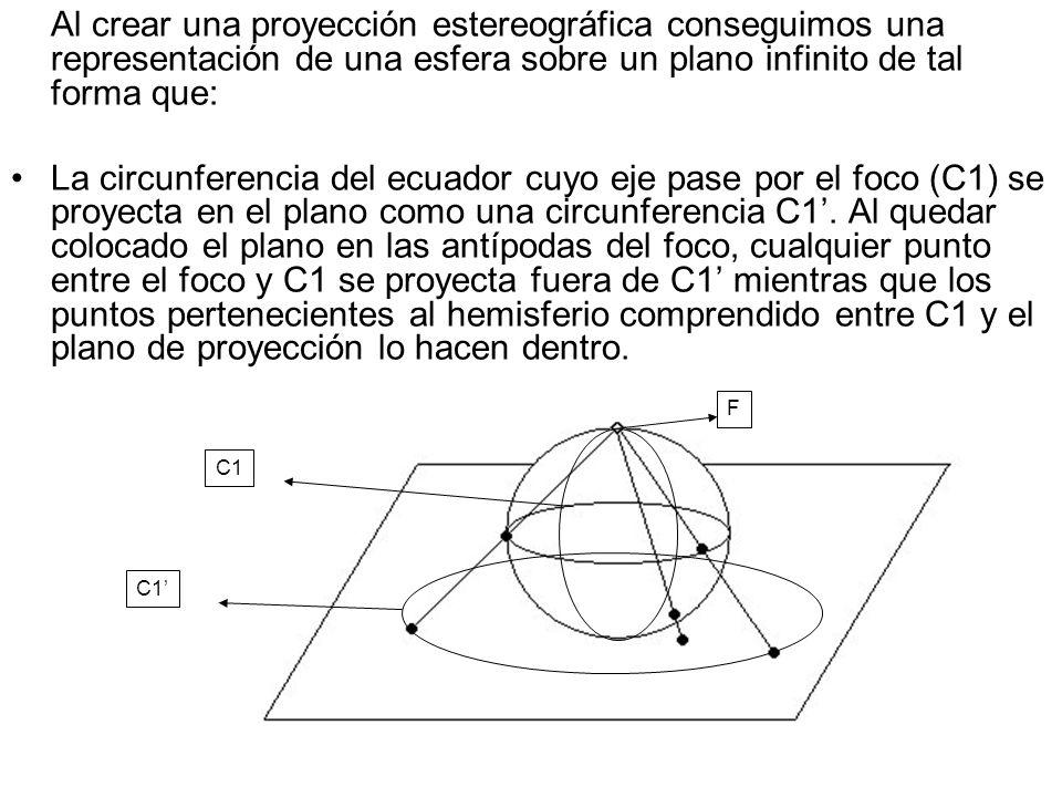 Al crear una proyección estereográfica conseguimos una representación de una esfera sobre un plano infinito de tal forma que: