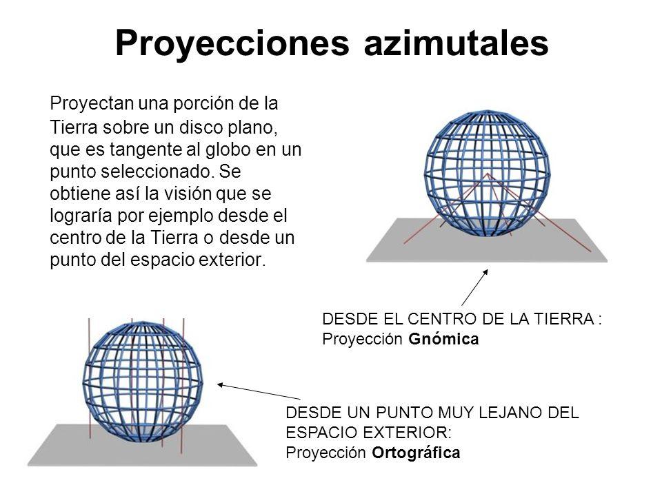 Proyecciones azimutales