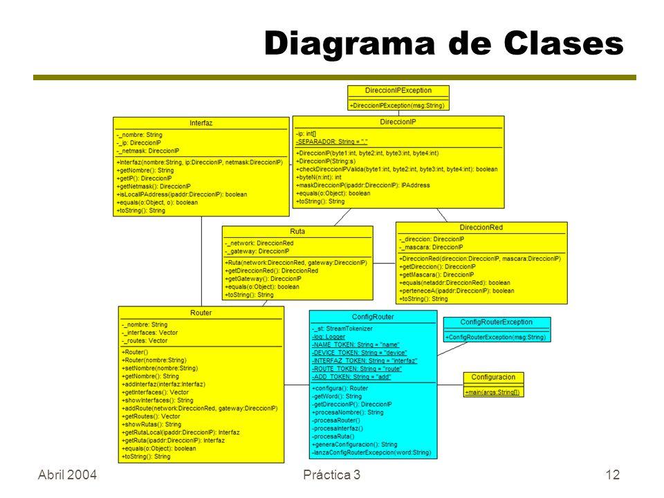 Diagrama de Clases Abril 2004 Práctica 3