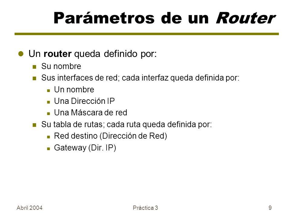 Parámetros de un Router