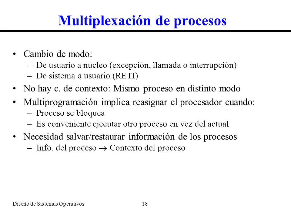 Multiplexación de procesos
