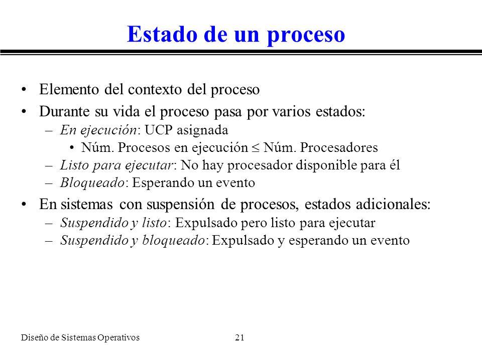 Estado de un proceso Elemento del contexto del proceso
