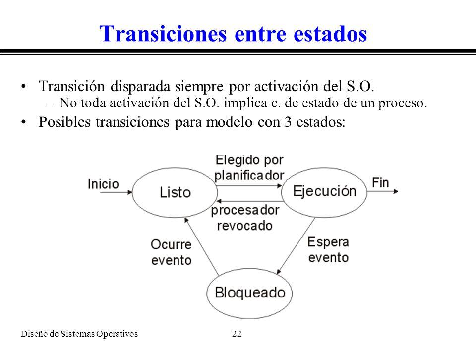 Transiciones entre estados