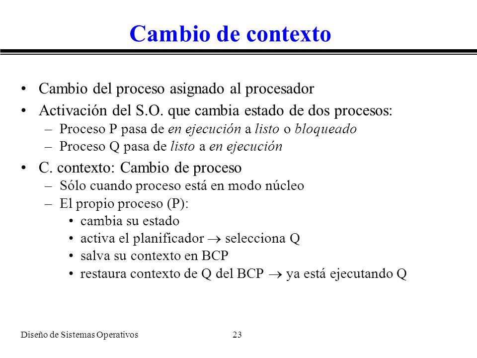 Cambio de contexto Cambio del proceso asignado al procesador