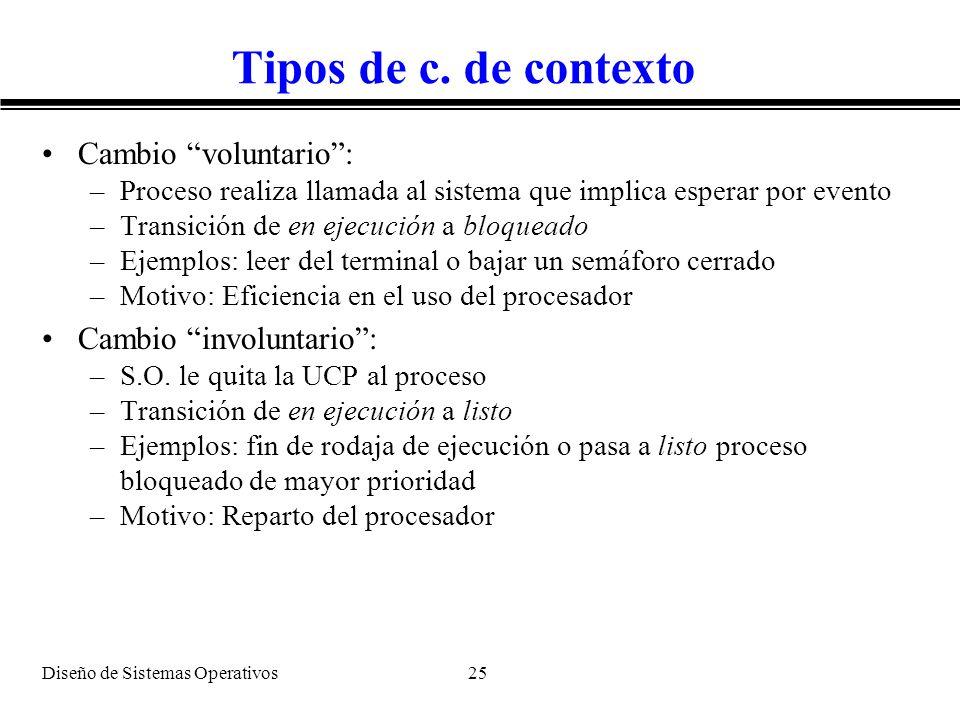 Tipos de c. de contexto Cambio voluntario : Cambio involuntario :