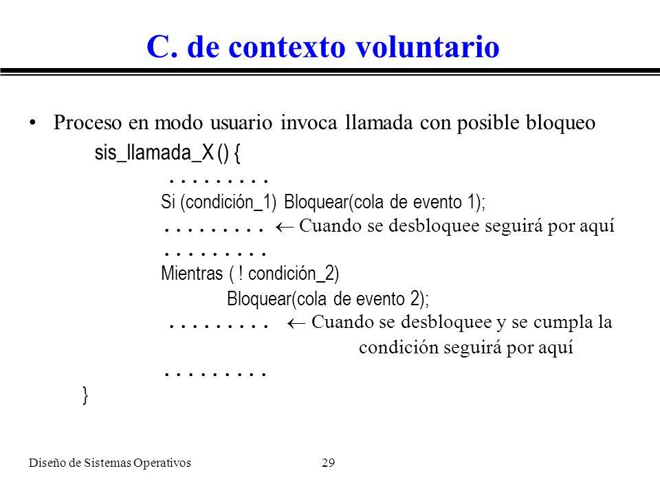 C. de contexto voluntario