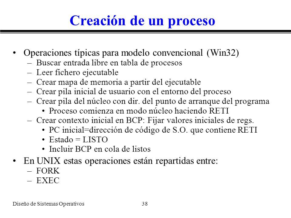 Creación de un proceso Operaciones típicas para modelo convencional (Win32) Buscar entrada libre en tabla de procesos.