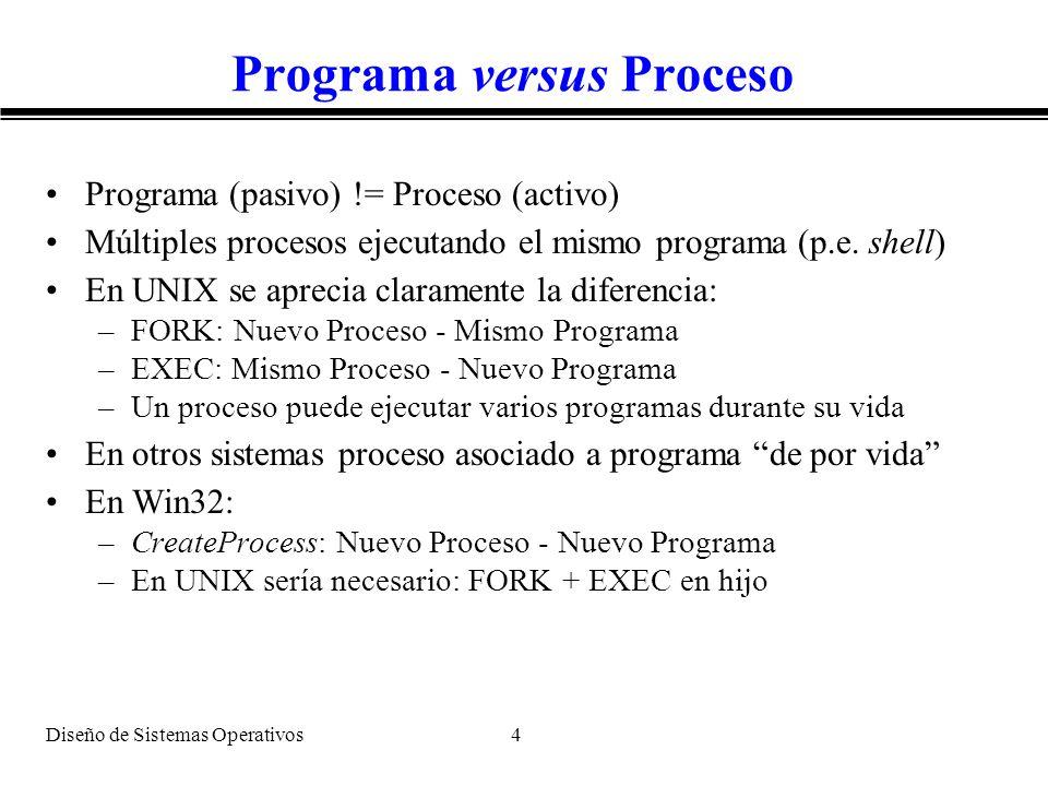 Programa versus Proceso