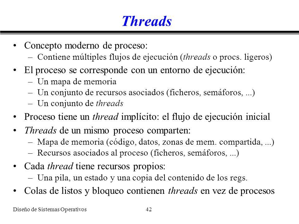 Threads Concepto moderno de proceso: