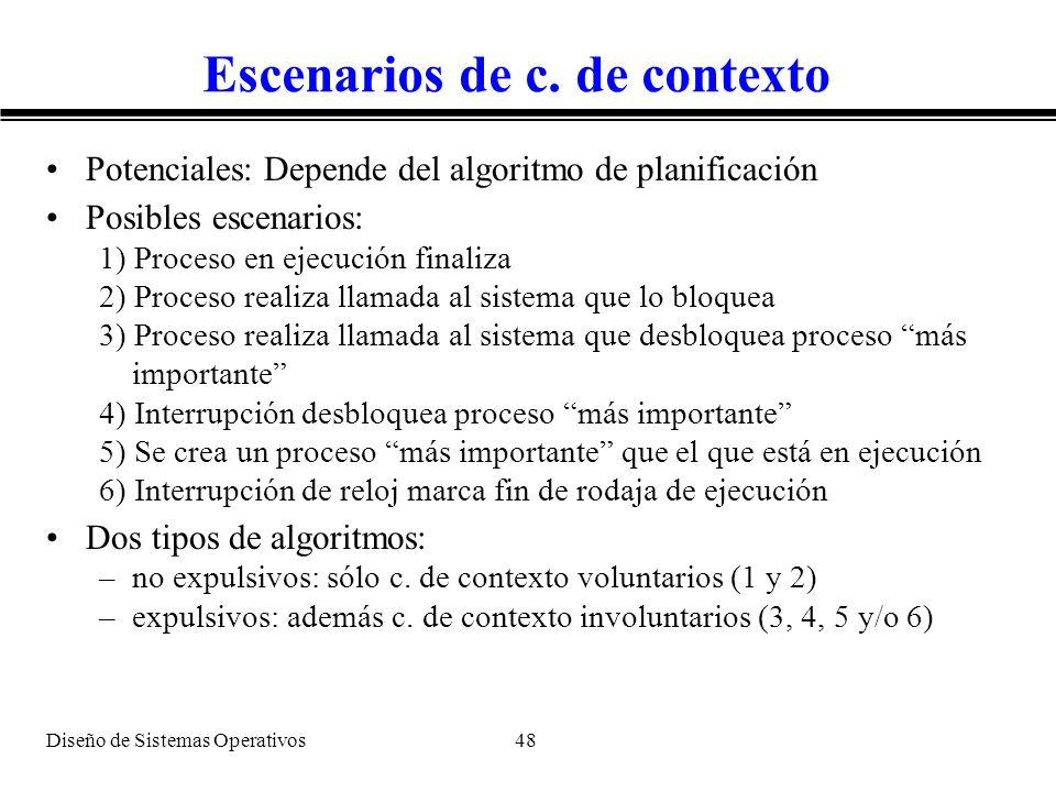 Escenarios de c. de contexto